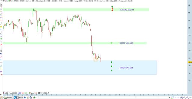 Trading cac40 bilan 22/09/20