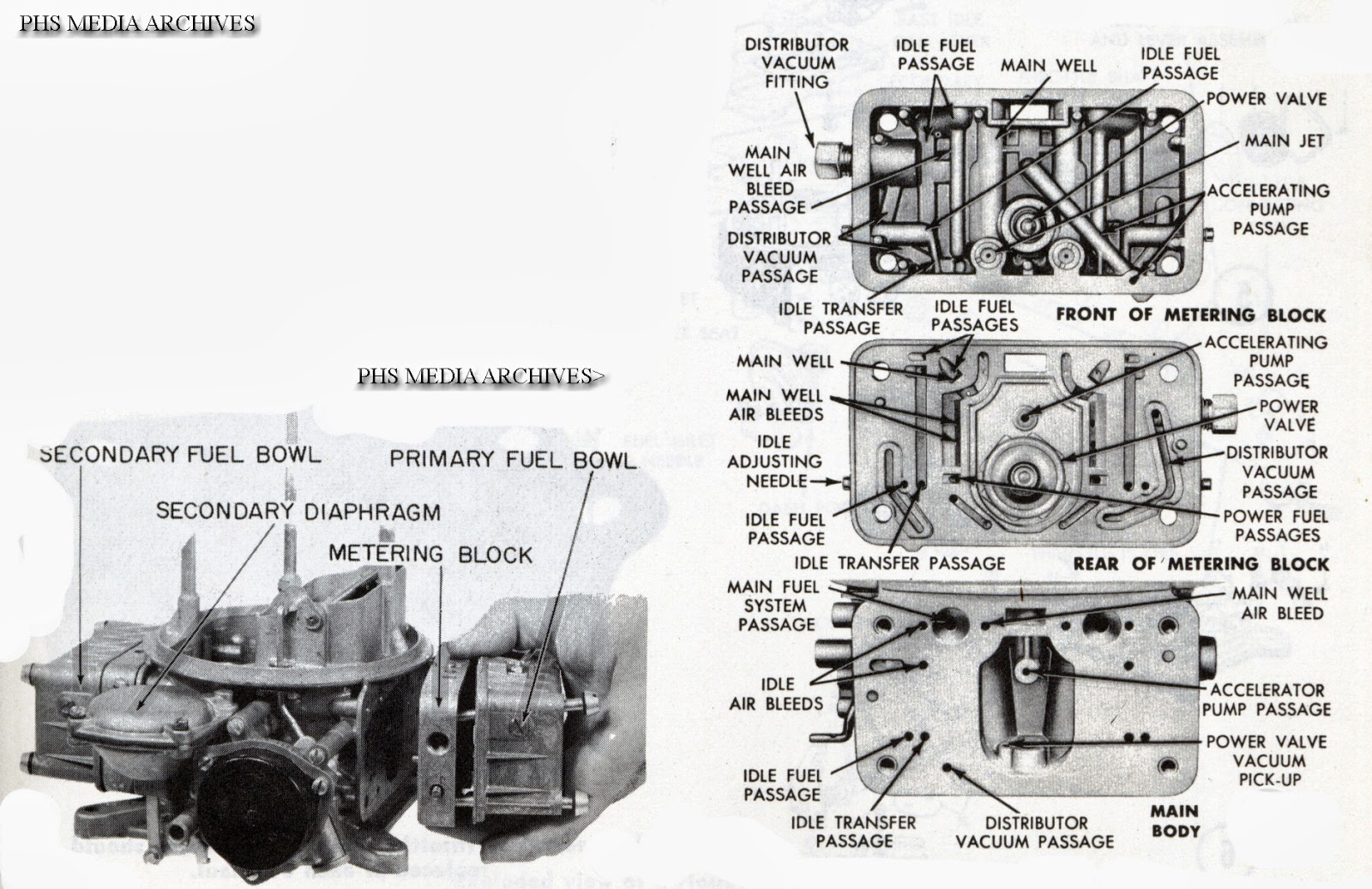 Holley Carburetor Identification Guide