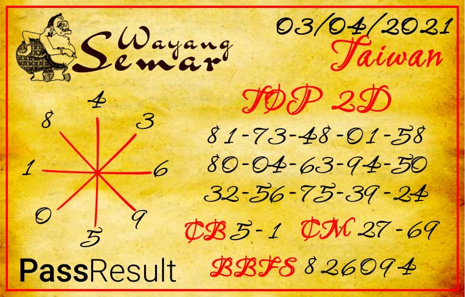 Prediksi Wayang Semar - Rabu, 3 April 2021 - Prediksi Togel Taiwan
