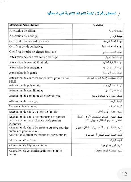 لائحة الشواهد الادارية التي تم حذفها وفق قانون تبسيط المساطر