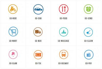 12 Layanan Gojek yang perlu kamu ketahui