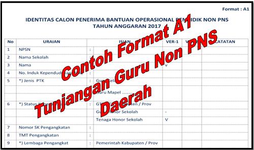 Contoh Format A1 Tunjangan Guru Non PNS Daerah