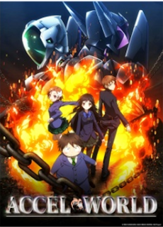 Accel World Sub Indo Batch Eps 1-24
