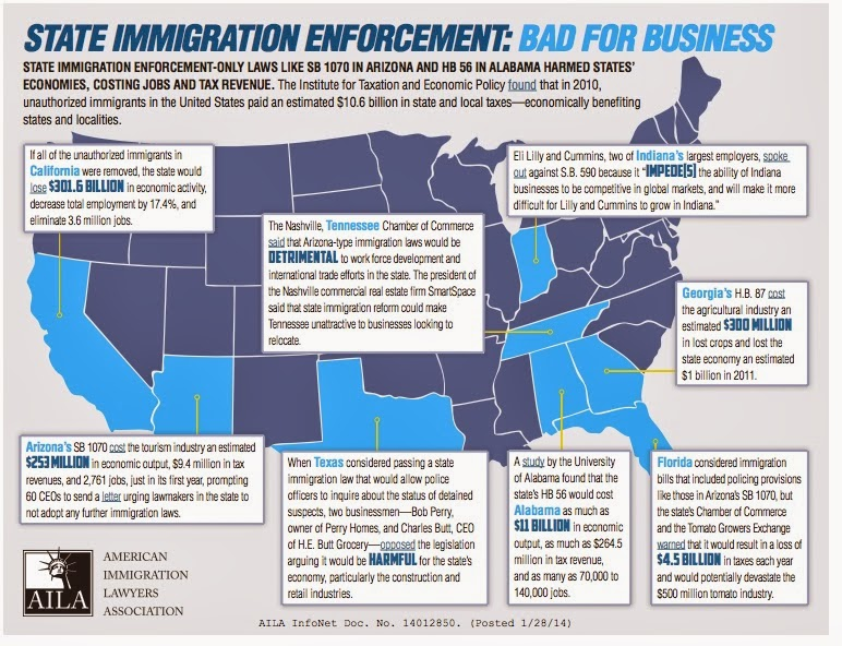 should law enforcement be allowed to enforce the law on immigration Law enforcement police laws regarding taser guns or federal law enforcement agencies custom and border protection operates to enforce immigration laws.