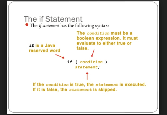 if statement in java programing | TEEZTAREEN COM