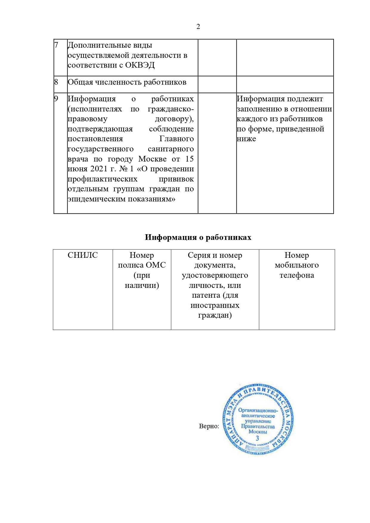 Форма сведений о вакцинированных (вакцинации) работников - Приложение 2 к указу Мэра Москвы от 16 июня 2021 г. № 32-УМ, от 8 июня 2020 г. № 68-УМ 2
