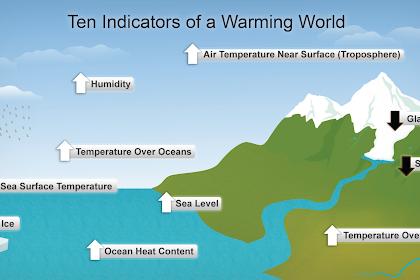 Understanding Global Warming Warming
