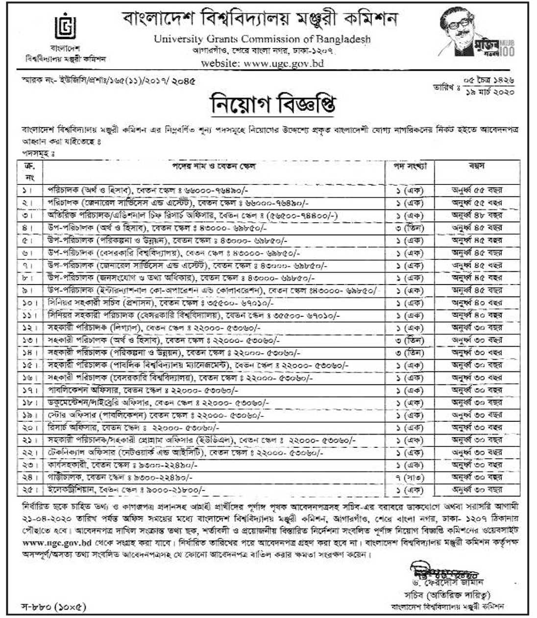 বাংলাদেশ বিশ্ববিদ্যালয় মঞ্জুরী কমিশন এর চাকরির নিয়োগ প্রকাশ || Ugc job Circular