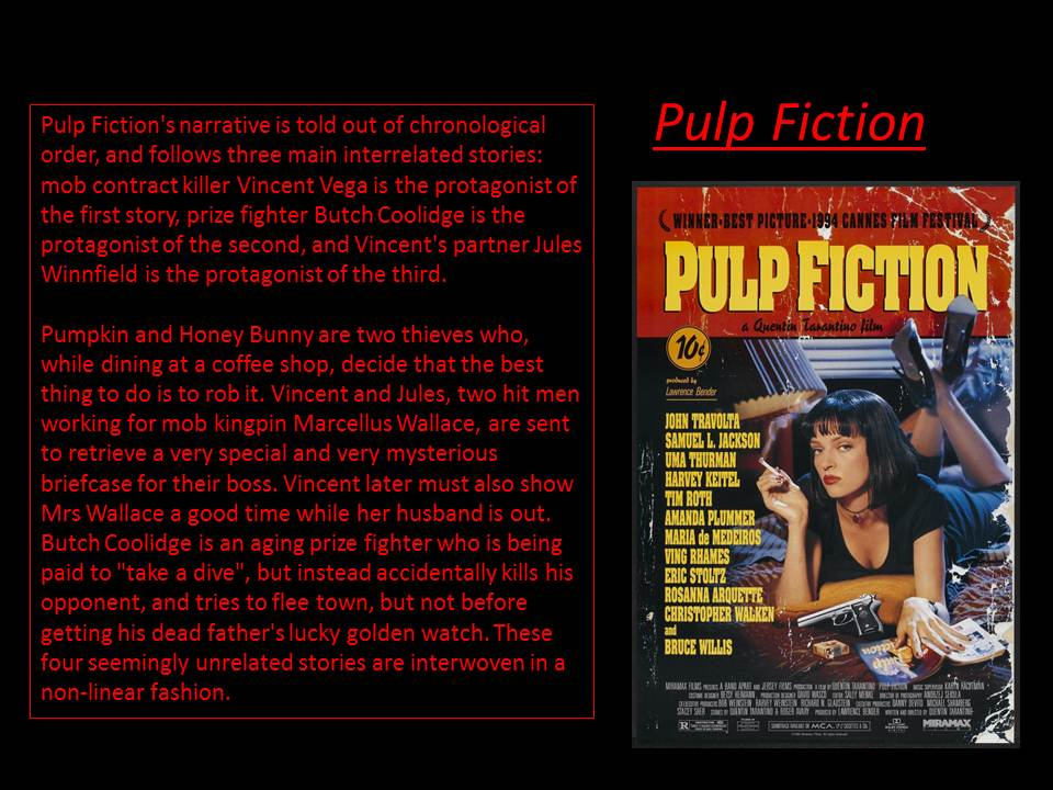 The Yellow Wallpaper Critical Essay  Summary On Pulp Fiction Essay  The Movie Pulp Fiction Directed By  Quentin Tarantino Example Of English Essay also Examples Of English Essays Summary On Pulp Fiction Essay  Research Paper Help Dehomeworksntm  High School Argumentative Essay Topics