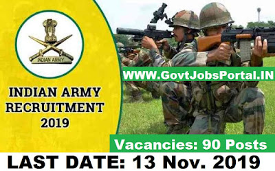 Indian Army 12th Pass Technical Entry Scheme 2019