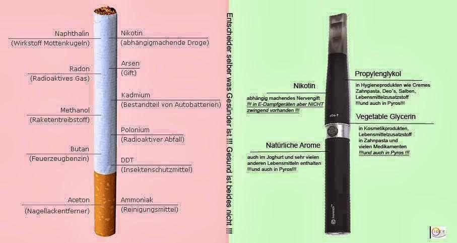 e zigarette ungesund