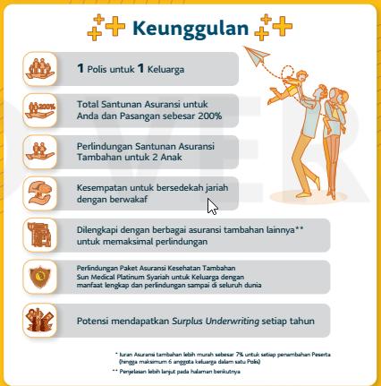 keunggulan asuransi salam anugerah keluarga sun life indonesia