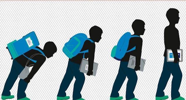 beban tas anak sekolah, anak sekolah bawa tas besar, gangguan pertumbuhan angkat beban, anak sd bawa tas, anak tk bawa tas, anak smp bawa tas, anak sma bawa tas