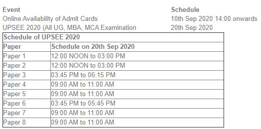 UPSEE 2020 exam date