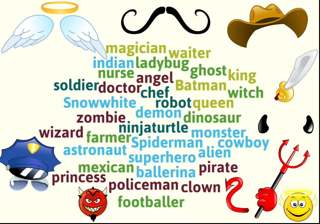 OUR ENGLISH BLOG MY WORD CLOUD FOR COSTUMES by ANA CLEMENTE