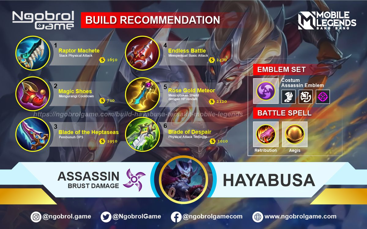 Build Hayabusa Top Global Tersakit Mobile Legends
