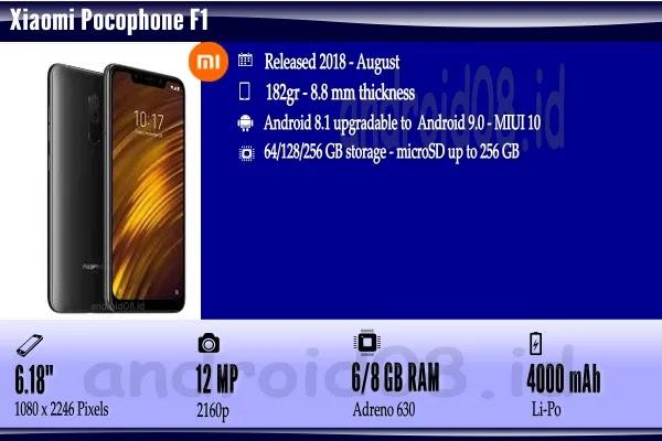 Spesifikasi Xiaomi Pocophone F1