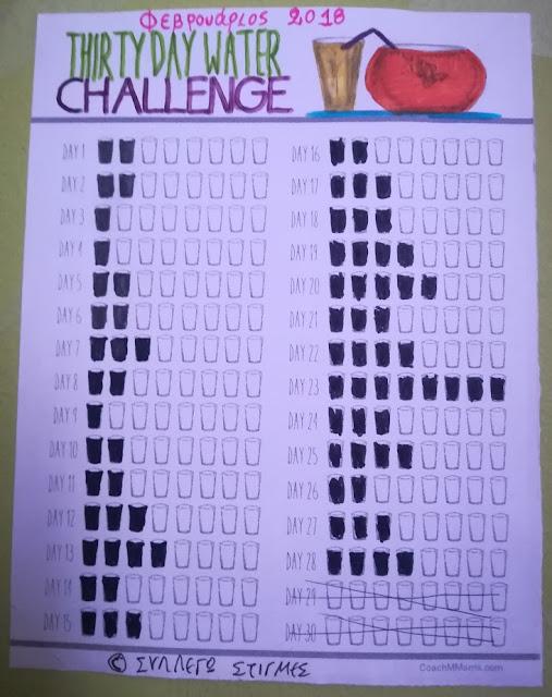 🍶 30 Day Water Challenge (Φεβρουάριος 2018)
