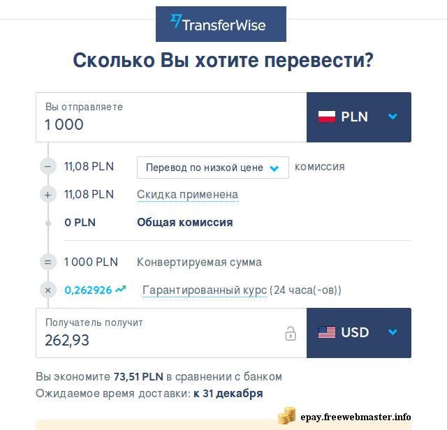 Перевод TransferWise без комиссии