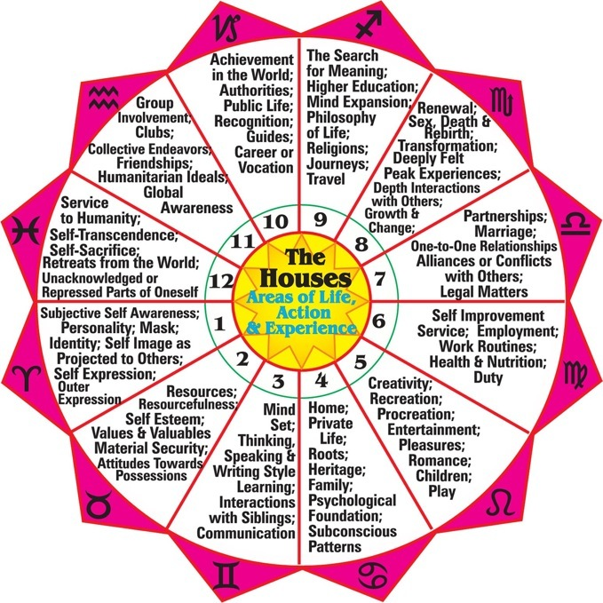 Rich Milostan on Astrology call today 248-528-2610 1250 ...