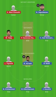 DIN vs RUB dream 11 team | RUB vs DIN
