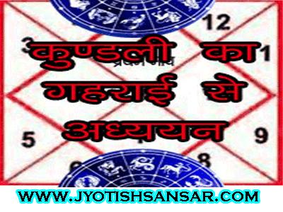best hindi jyotish online