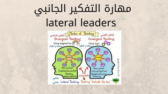 مهارة التفكير الجانبي lateral leaders