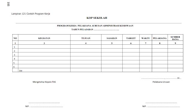 Contoh Format Program Kerja Pelaksana Urusan Administrasi Kesiswaan