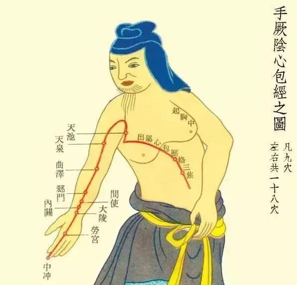 三大黃金養生時間段:早養胃,午養心,晚養百脈(護胃)