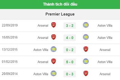 Thành tích đối đầu của 2 đội aston villa - arsenal