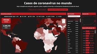 Casos de coronavírus no mundo - G1 Especial