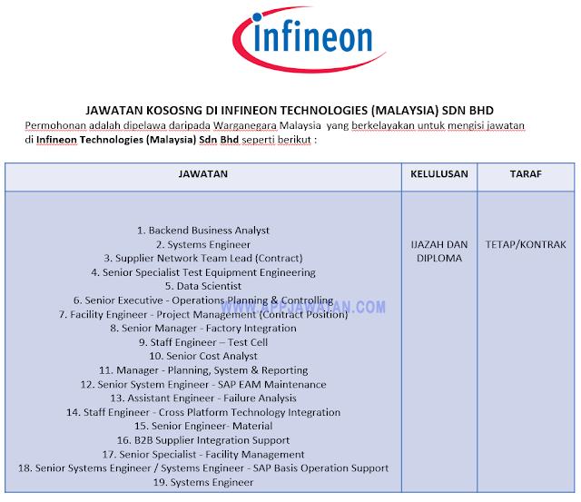 Jawatan Kosong di Infineon Technologies (Malaysia) Sdn Bhd