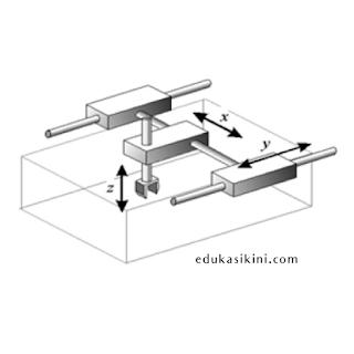 Robot Cartesian