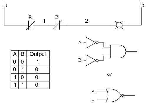 Belajar Rangkaian Listrik Teori Dan Contoh Penggunaan Ladder Diagram Logika And Or Not Nand Nor Dan Xor