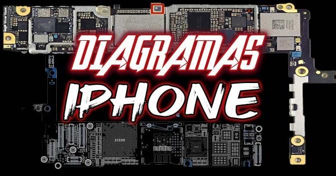 Diagramas Iphone