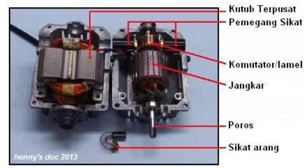 8 Skema Diagram Kelistrikan Motor Mesin Jahit Blog Ppart