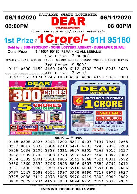 Lottery Sambad 06-11-2020, Lottery Sambad 8 pm results, Nagaland Lottery Results, Lottery Sambad Today Results Live, Night results