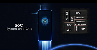 What is a mobile processor? | Types of processors How does it Work?