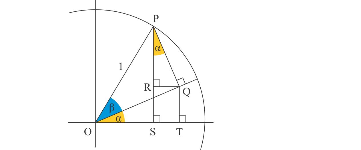 Rumus Trigonometri Jumlah Dan Selisih Dua Sudut Smatika