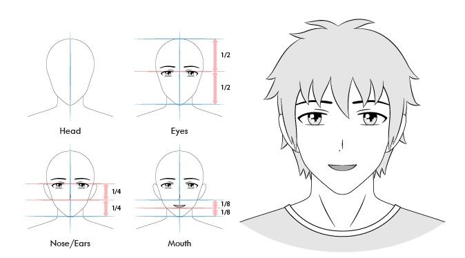 Ekspresi wajah antusias pria anime