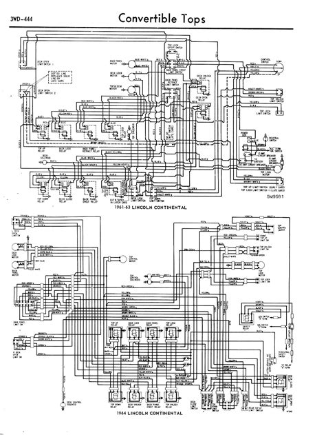 Wiring Diagram Blog  1967 Lincoln Wiring Diagram