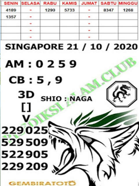 Kode syair Singapore Rabu 21 Oktober 2020 108