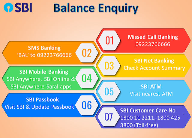 SBI Mini Statement Toll Free Number, Balance Enquiry || SBI Mini Statement Toll-free Number, SBI Quick -Missed Call,SMS Banking || Balance Enquiry Toll Free Number, SBI Missed Call Balance Enquiry || SBI Balance Enquiry Toll Free Number, SBI Missed Call Balance Enquiry