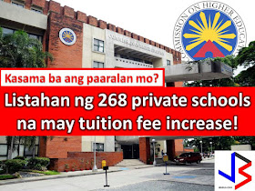Two-hundred sixty-eight private colleges and universities will increase its tuition and other fees this school year 2017 to 2018.  This is after the Commission on Higher Education (CHED) approved their applications.  From 268 higher education institutions (HEIs), 262 will increase only their tuitions by an average of 6.96% or P86.68 per unit.  The average increase in school fees is 6.9% or P243.