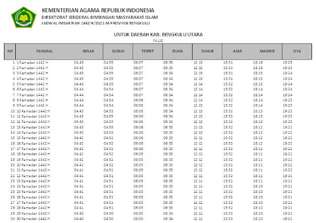 Jadwal Imsakiyah Ramadhan 1442 H Kabupaten Bengkulu Utara, Provinsi Bengkulu