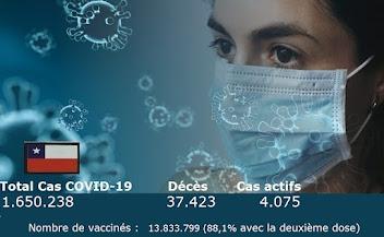 COVID-19 CHILI