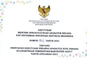 Formasi Kebutuhan Pegawai ASN di Lingkungan Pemerintah Kab. Garut 2021