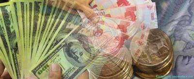 Pengertian, Tujuan, dan Jenis - Jenis Kebijakan Fiskal