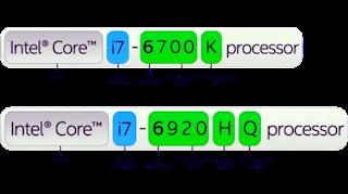 كيفية قراءة اكواد معالجات intel core او اكواد أصدارات معالجات انتل ؟