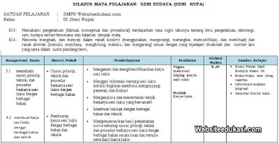 Silabus Seni Budaya Kelas 9 Kurikulum 2013 Revisi 2019